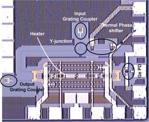Differential Ring Modulator